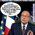 chirac et l egalite des chances