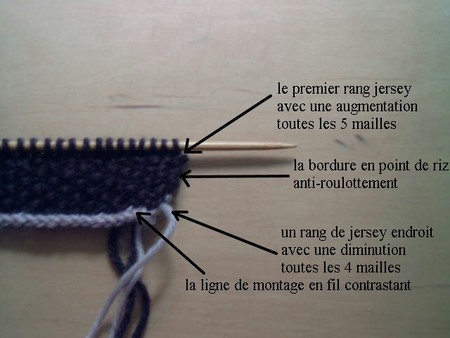 blanket_cardigan_bordure