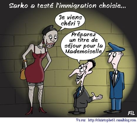 test immigration