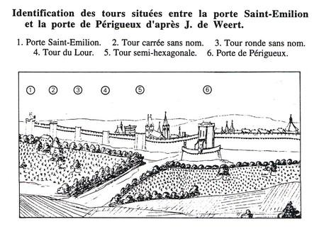 LiBoUrNe - Identification des Tours