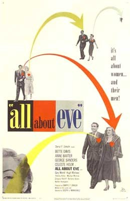 1950_All_about_Eve