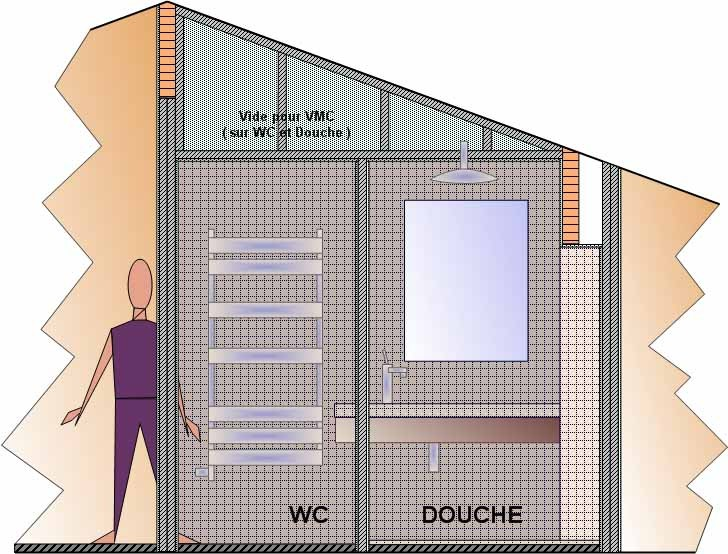 La Salle De Bain Plans Fait Par Nous Mission Renovation