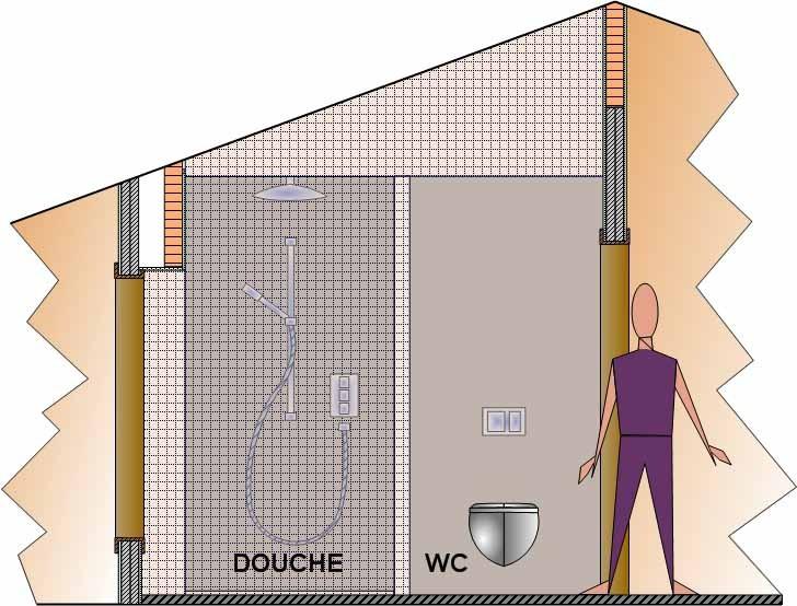 Ventilation salle de bain castorama for Ventilation pour salle de bain